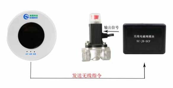 SC-JB3家用可燃氣體報警器(帶無線控制切斷閥功能)